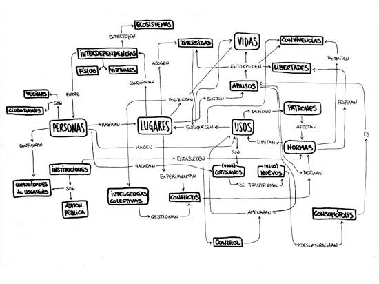 H14 ontologia parcial
